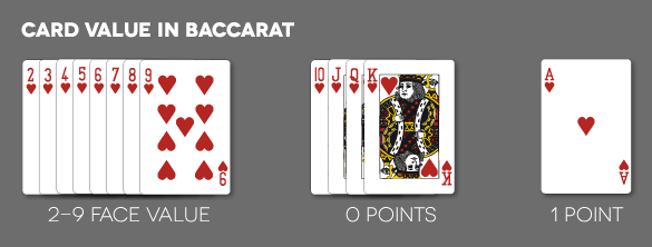 Baccarat-value-calculation-example-news